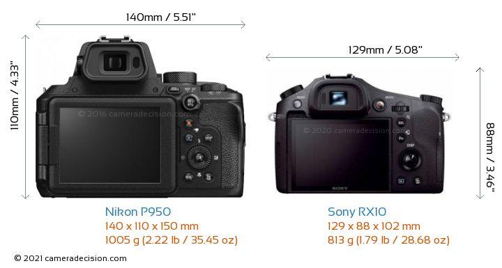 Nikon P950 vs Sony RX10 Camera Size Comparison - Back View