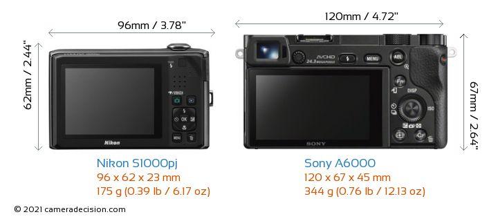 Nikon S1000pj vs Sony A6000 Camera Size Comparison - Back View