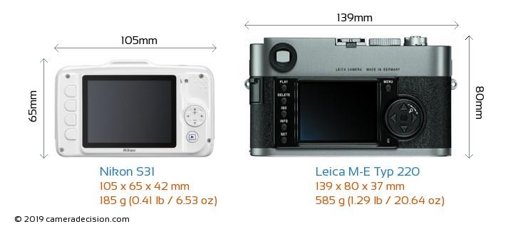 Nikon S31 vs Leica M-E Typ 220 Camera Size Comparison - Back View