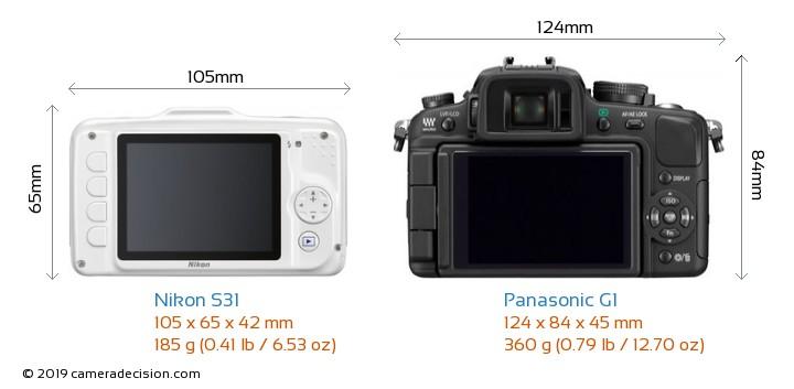 Nikon S31 vs Panasonic G1 Camera Size Comparison - Back View