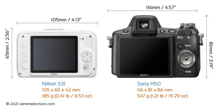 Nikon S31 vs Sony H50 Camera Size Comparison - Back View