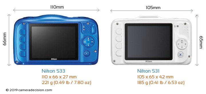 Nikon S33 vs Nikon S31 Camera Size Comparison - Back View