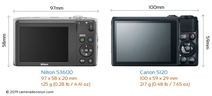 Nikon S3600 vs Canon S120 Camera Size Comparison - Back View