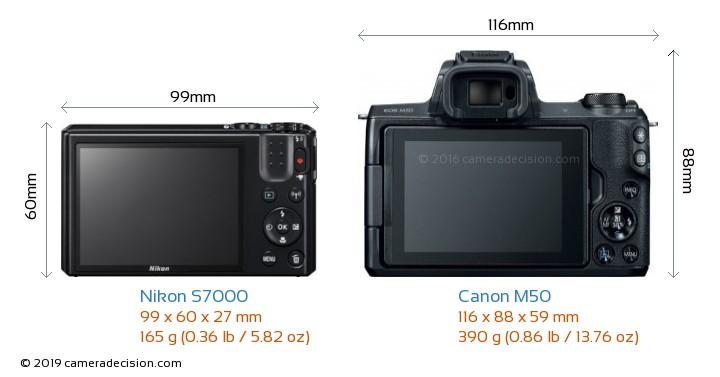 Nikon S7000 vs Canon M50 Camera Size Comparison - Back View