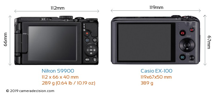 Nikon S9900 vs Casio EX-100 Camera Size Comparison - Back View