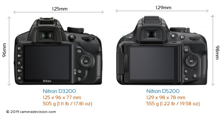 Nikon D3200 vs Nikon D5200 Camera Size Comparison - Back View