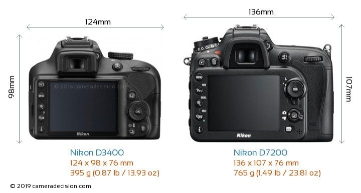 Nikon D3400 vs Nikon D7200 Camera Size Comparison - Back View