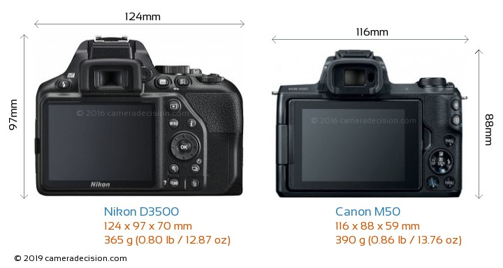 Nikon D3500 vs Canon M50 Camera Size Comparison - Back View