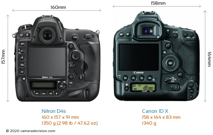 Nikon D4s vs Canon 1D X Camera Size Comparison - Back View