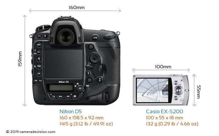 Nikon D5 vs Casio EX-S200 Camera Size Comparison - Back View