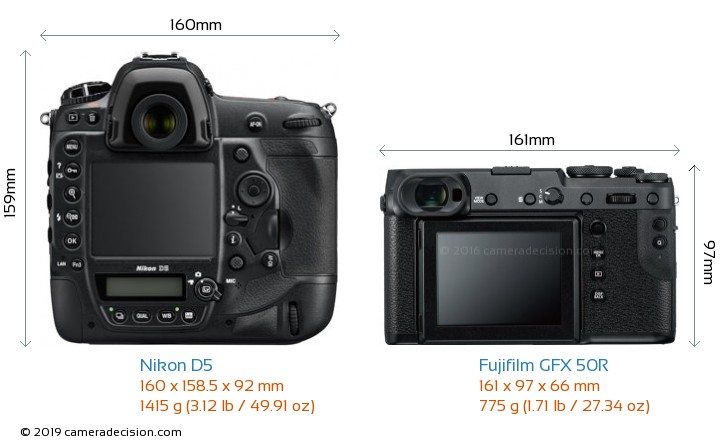 Nikon D5 vs Fujifilm GFX 50R Camera Size Comparison - Back View