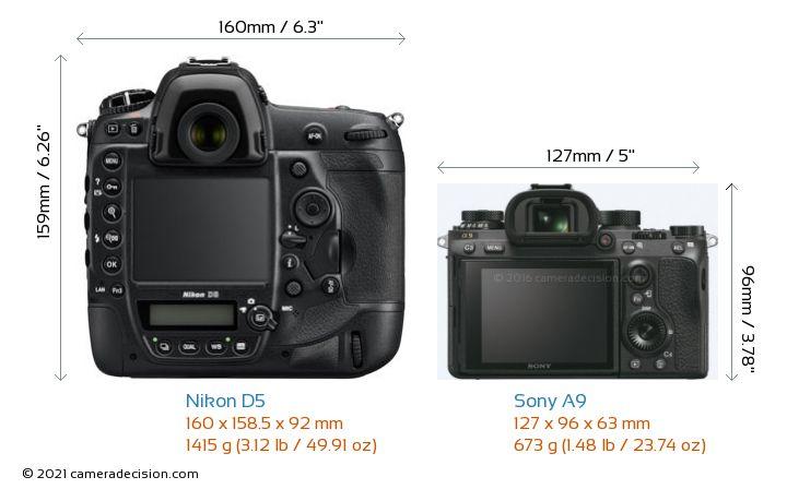 Nikon D5 vs Sony A9 Camera Size Comparison - Back View