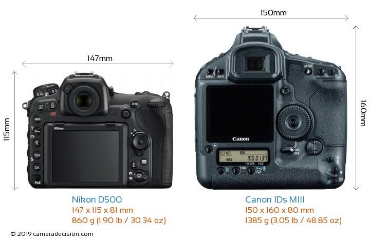 Nikon D500 vs Canon 1Ds MIII Camera Size Comparison - Back View