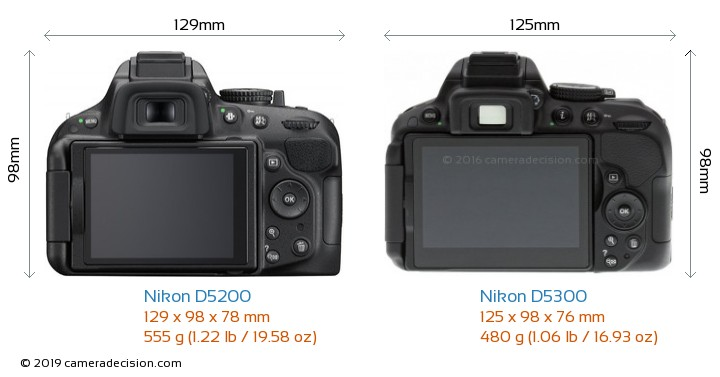 Nikon D5200 vs Nikon D5300 Camera Size Comparison - Back View