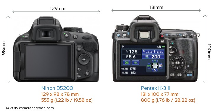 Nikon D5200 vs Pentax K-3 II Camera Size Comparison - Back View