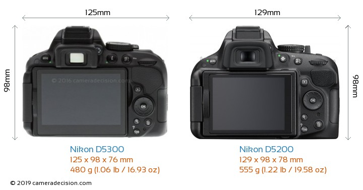 Nikon D5300 vs Nikon D5200 Camera Size Comparison - Back View