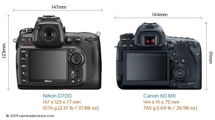 Nikon D700 vs Canon 6D MII Camera Size Comparison - Back View