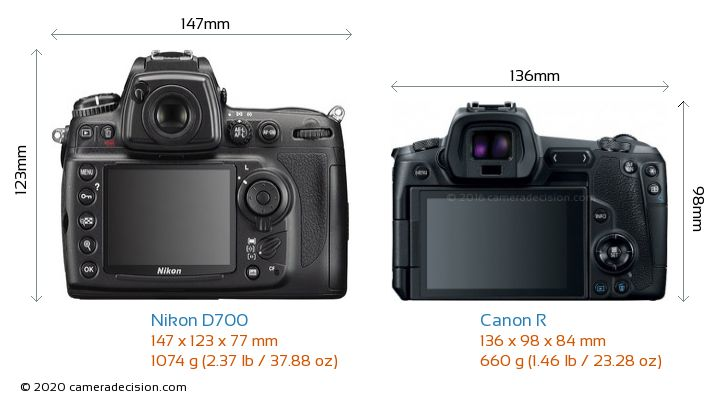 Nikon D700 vs Canon R Camera Size Comparison - Back View