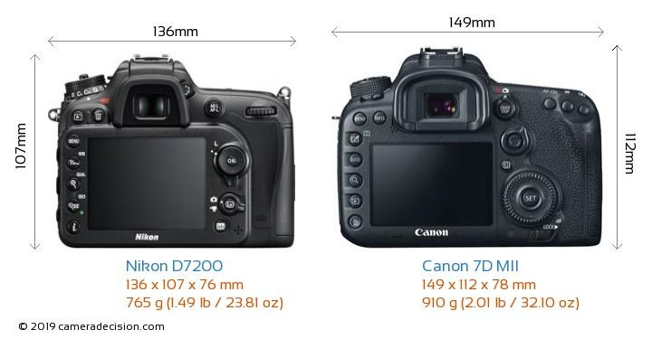 Nikon D7200 vs Canon 7D MII Camera Size Comparison - Back View