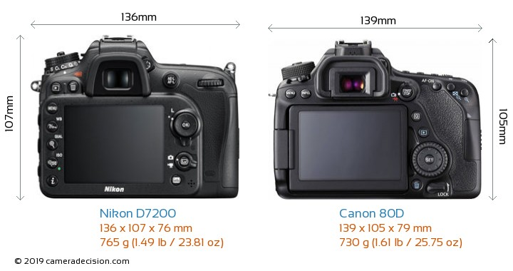 Nikon D7200 vs Canon 80D Camera Size Comparison - Back View