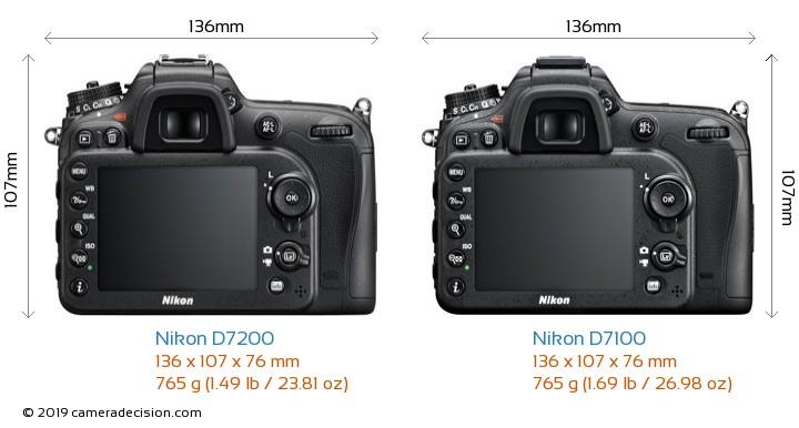 Nikon D7200 vs Nikon D7100 Camera Size Comparison - Back View