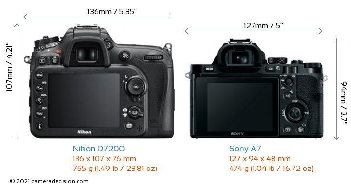 Nikon D7200 vs Sony A7 Camera Size Comparison - Back View