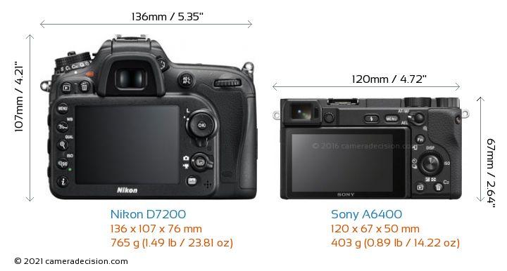 Nikon D7200 vs Sony A6400 Camera Size Comparison - Back View