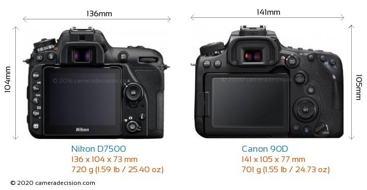 Nikon D7500 vs Canon 90D Camera Size Comparison - Back View