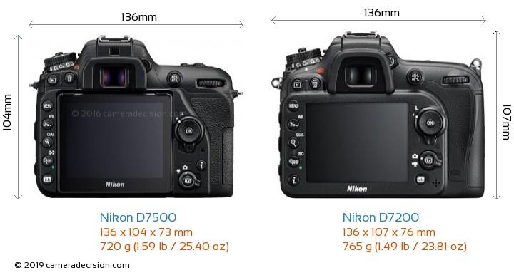 Nikon D7500 vs Nikon D7200 Camera Size Comparison - Back View