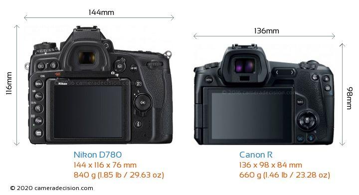 Nikon D780 vs Canon R Camera Size Comparison - Back View