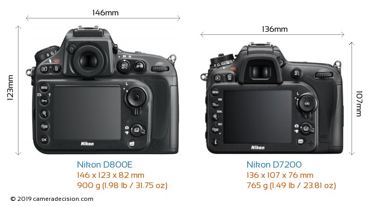 Nikon D800E vs Nikon D7200 Camera Size Comparison - Back View