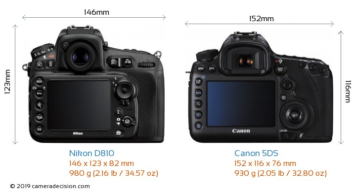 Nikon D810 vs Canon 5DS Camera Size Comparison - Back View
