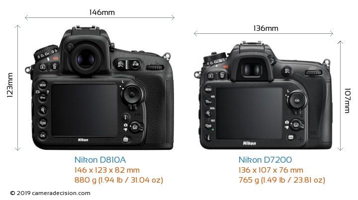 Nikon D810A vs Nikon D7200 Camera Size Comparison - Back View