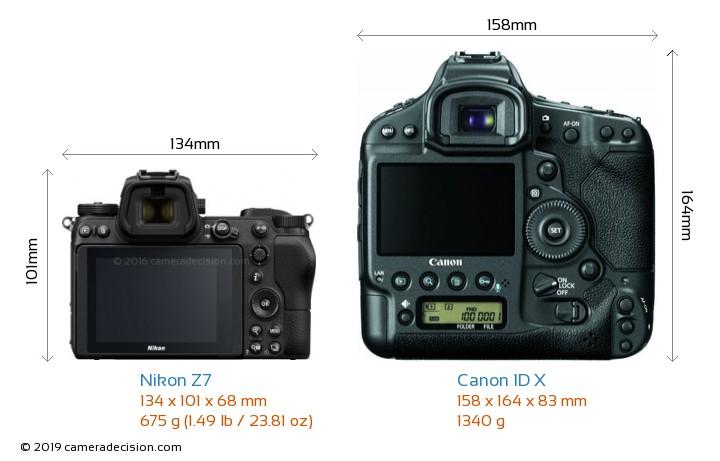 Nikon Z7 vs Canon 1D X Camera Size Comparison - Back View