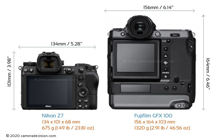 Nikon Z7 vs Fujifilm GFX 100 Camera Size Comparison - Back View