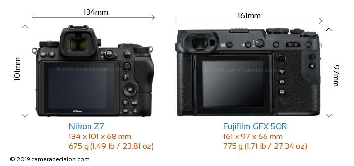 Nikon Z7 vs Fujifilm GFX 50R Camera Size Comparison - Back View