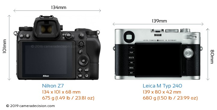 Nikon Z7 vs Leica M Typ 240 Camera Size Comparison - Back View