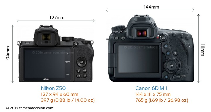 Nikon Z50 vs Canon 6D MII Camera Size Comparison - Back View