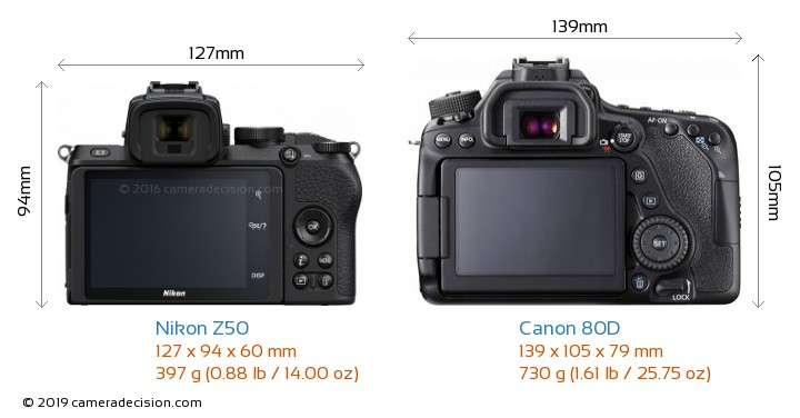 Nikon Z50 vs Canon 80D Camera Size Comparison - Back View