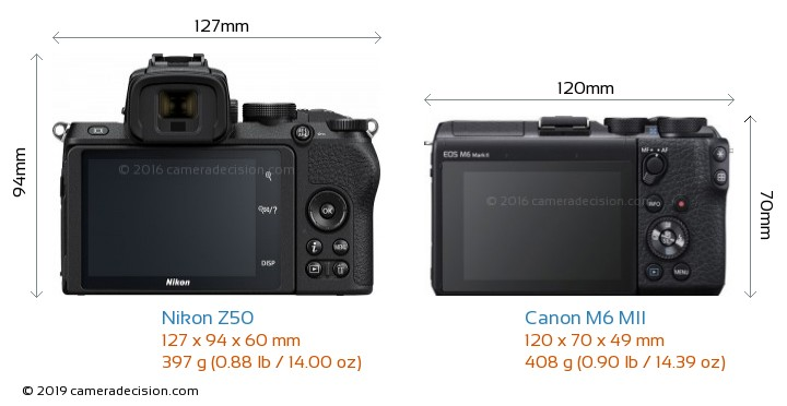 Nikon Z50 vs Canon M6 MII Camera Size Comparison - Back View