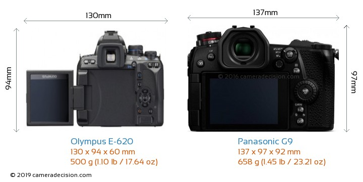 Olympus E-620 vs Panasonic G9 Camera Size Comparison - Back View
