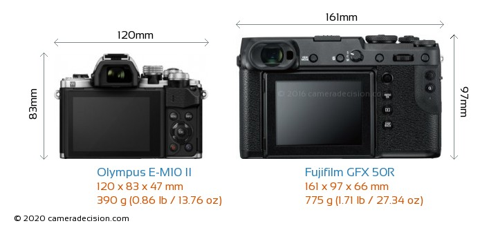 Olympus E-M10 II vs Fujifilm GFX 50R Camera Size Comparison - Back View