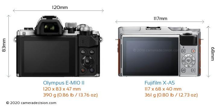 Olympus E-M10 II vs Fujifilm X-A5 Camera Size Comparison - Back View