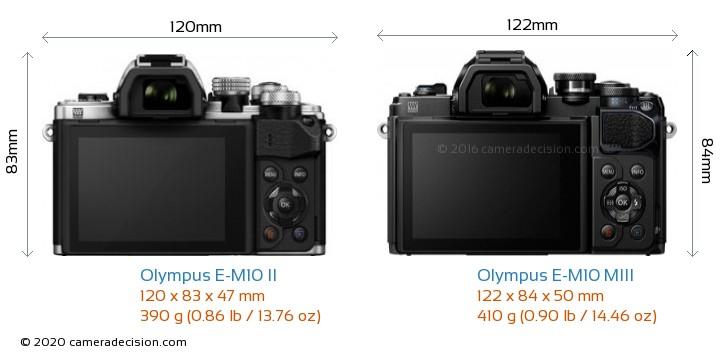 Olympus E-M10 II vs Olympus E-M10 MIII Camera Size Comparison - Back View