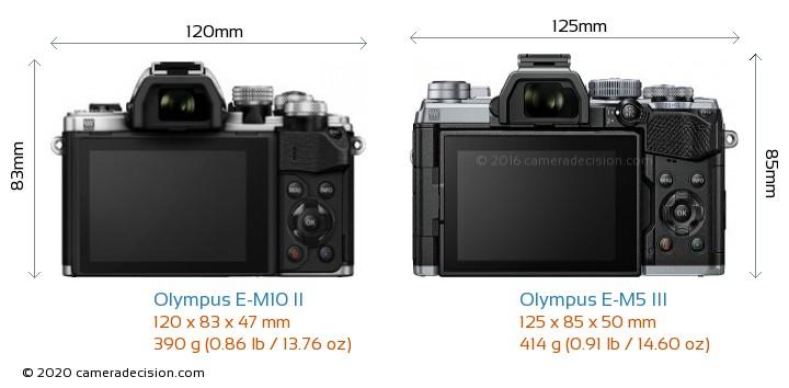 Olympus E-M10 II vs Olympus E-M5 III Camera Size Comparison - Back View