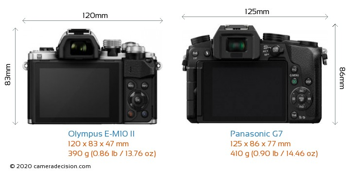 Olympus E-M10 II vs Panasonic G7 Camera Size Comparison - Back View