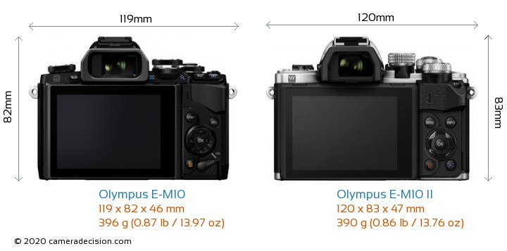 Olympus E-M10 vs Olympus E-M10 II Camera Size Comparison - Back View