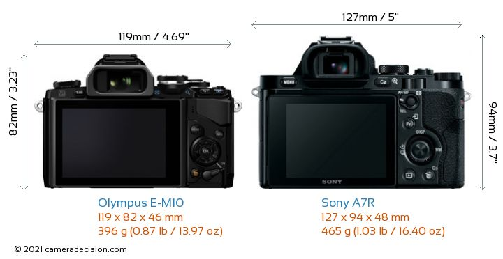 Olympus E-M10 vs Sony A7R Camera Size Comparison - Back View