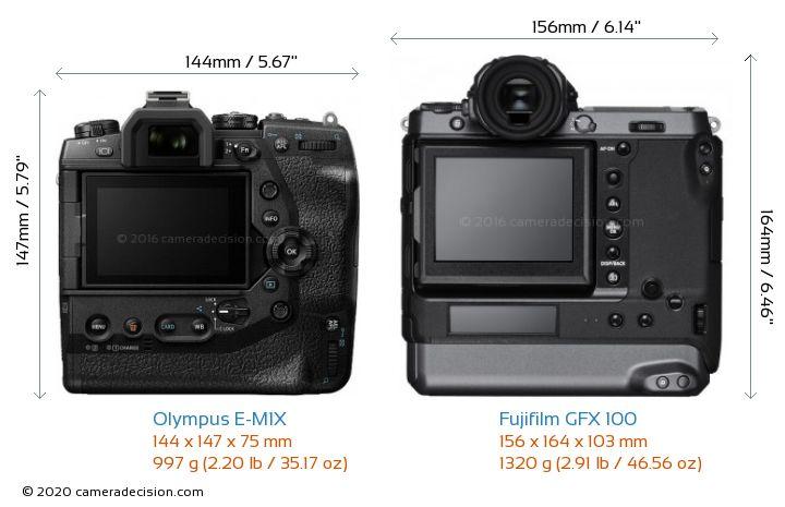 Olympus E-M1X vs Fujifilm GFX 100 Camera Size Comparison - Back View