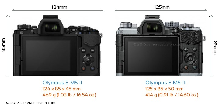 Olympus E-M5 II vs Olympus E-M5 III Camera Size Comparison - Back View